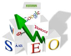 Search Engine Spider View Tool